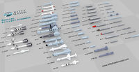 Russian Aircraft Armament
