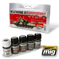 A.MIG-7147 Modern Russian Vehicles Weathering Set